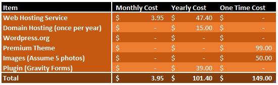Website_Costs_2
